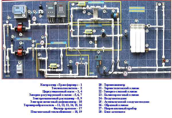Независимая схема подключения системы отопления