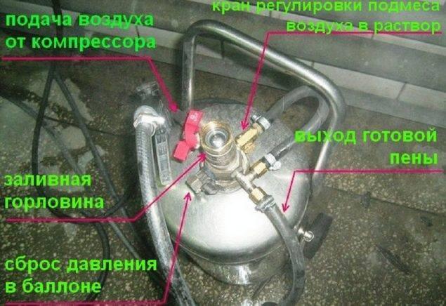 Самодельный керхер для мытья машины