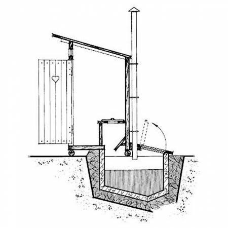 Туалет с выгребной ямой