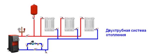 Схема монтажа отопления