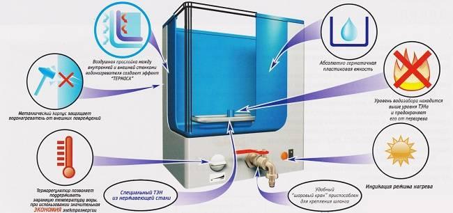 Наливной водонагреватель для душа