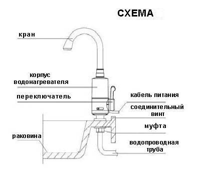 Проточный водонагреватель насадка на кран