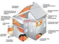 Можно ли утеплять дом пенопластом снаружи