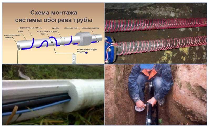 Утепленные трубы отопления для прокладки в земле