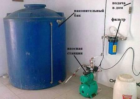 Насосная станция для повышения давления воды