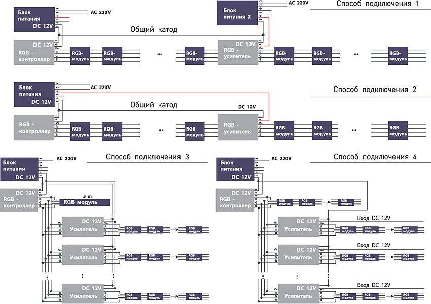 Схема подключения led ленты