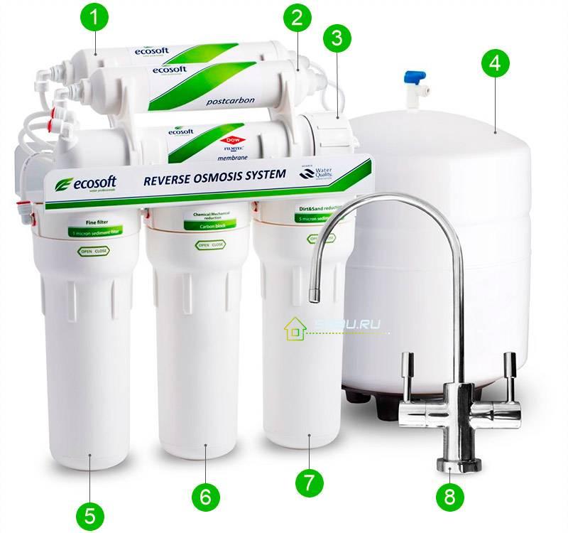 Фильтр предварительной очистки воды