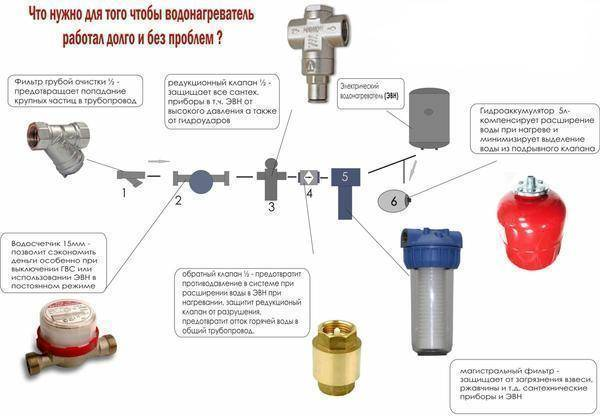Обвязка гидроаккумулятора схема