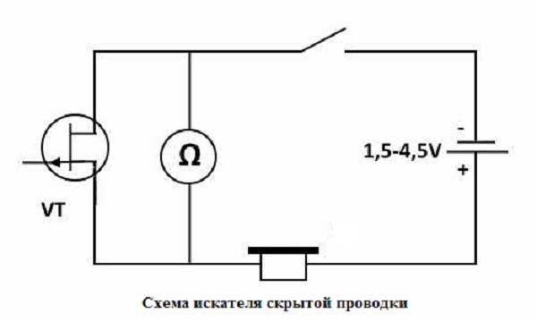 Прибор для поиска электропроводки в стене