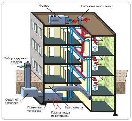 Гидроудар в системе водоснабжения