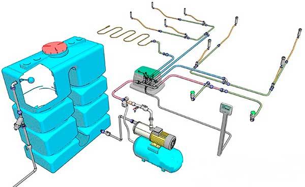 Автоматическая система полива в теплице