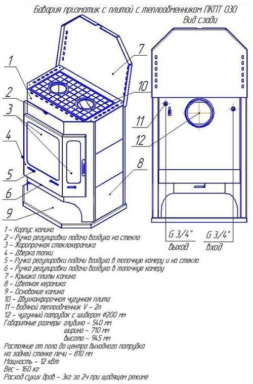 Печь бавария с плитой и теплообменником