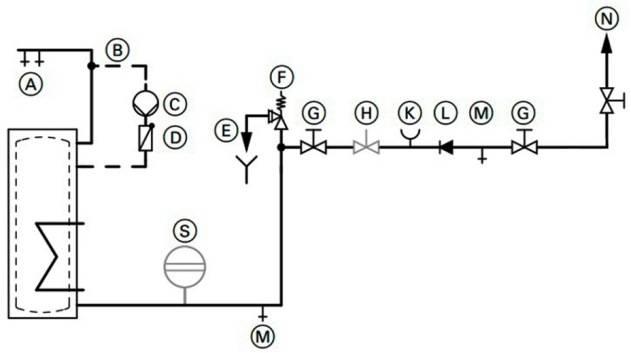 Двухконтурный газовый котел с бойлером
