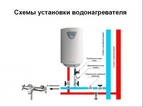 Что выгоднее бойлер или проточный водонагреватель