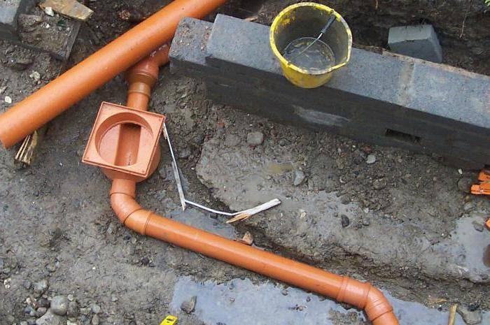 Дождевая ливневая канализация