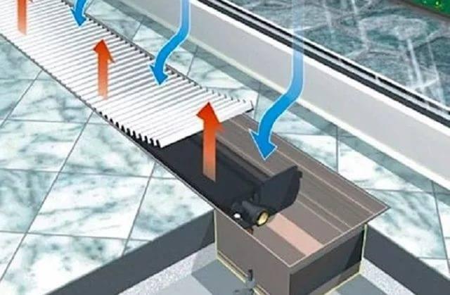 Конвектор радиатор