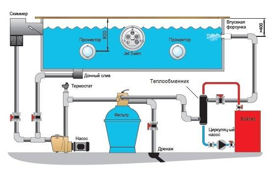 Подогрев бассейна от газового котла схема