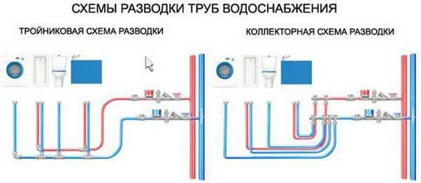 Как завести воду в дом из водопровода