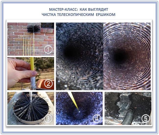 Как почистить трубу