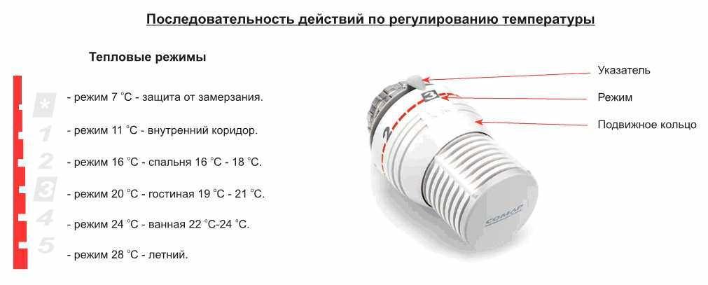 Автоматический терморегулятор