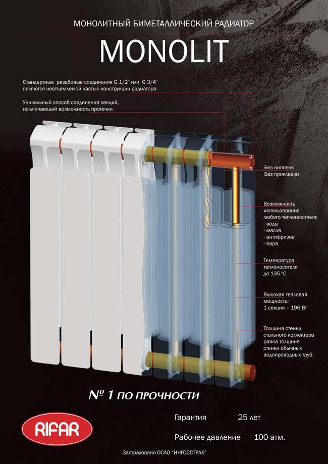 Какие радиаторы лучше биметаллические или стальные