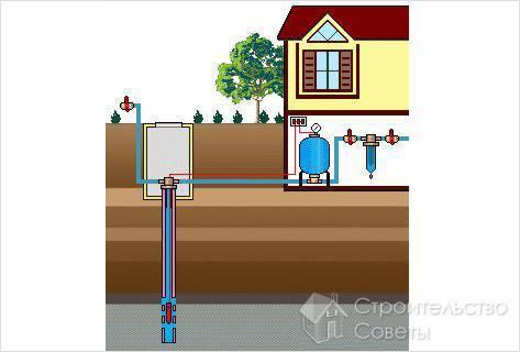 Как увеличить давление воды в квартире
