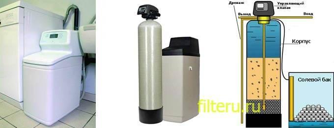 Фильтр для умягчения воды
