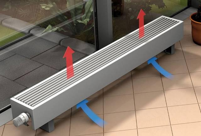 Конвекторные радиаторы
