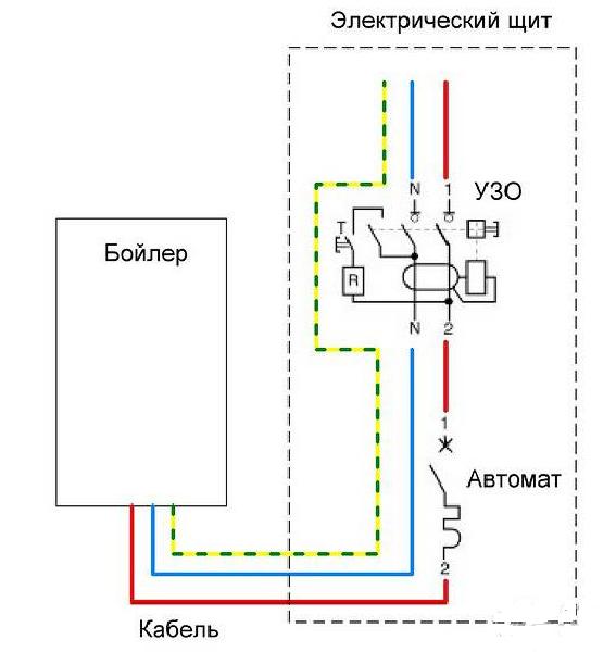 Как подключить накопительный водонагреватель в квартире