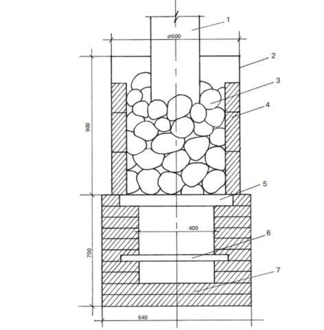 Проекты кирпичных печей