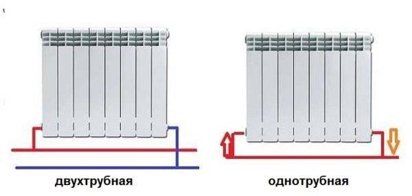 Подключение батарей отопления