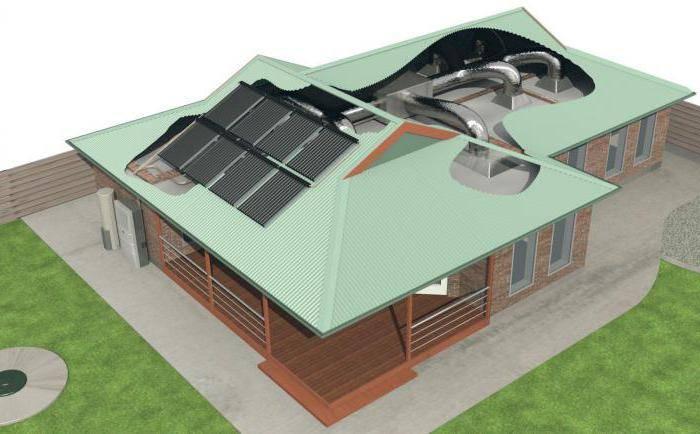 Современное отопление частного дома без газа