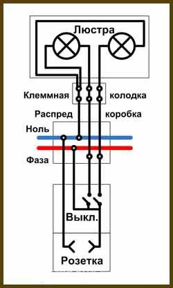 Как подсоединить люстру