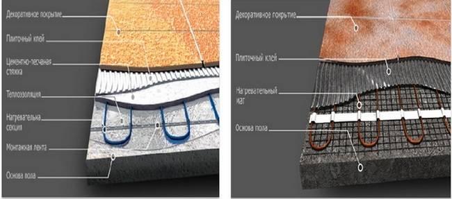 Как правильно сделать теплый пол под плитку