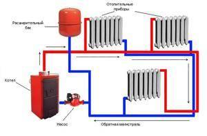 Схема водяного отопления частного дома с насосом
