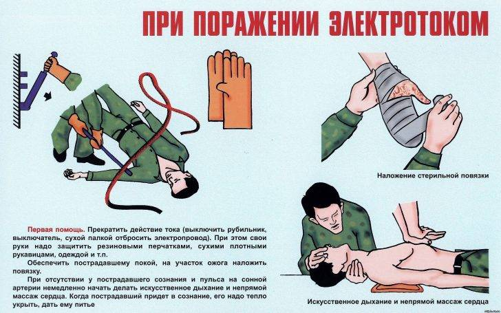 Электротравма первая медицинская помощь
