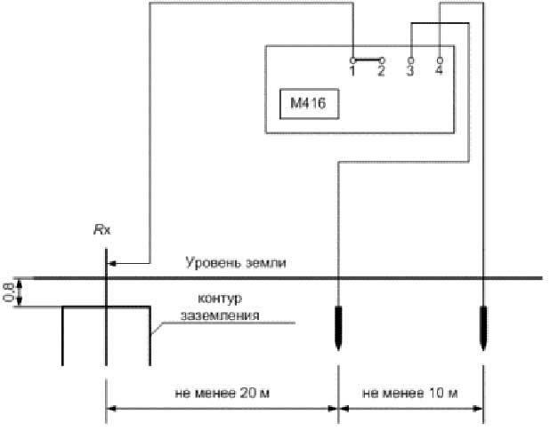 Измерение сопротивления заземления мультиметром