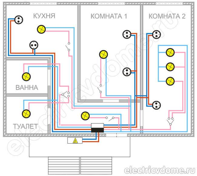 Расчет электрики частного дома