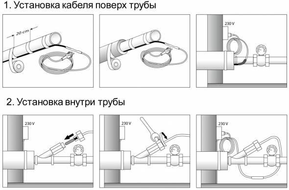Теплоизоляция труб водоснабжения