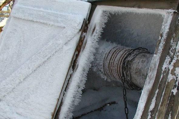 Температура воды в колодце