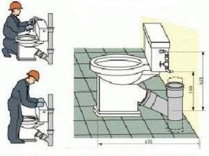 Монтаж унитаза к канализации