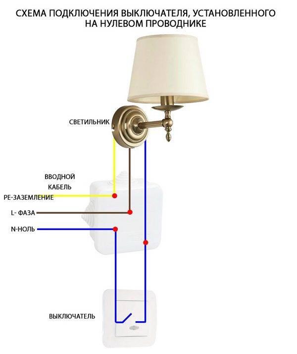Почему диодная лампа светится после выключения