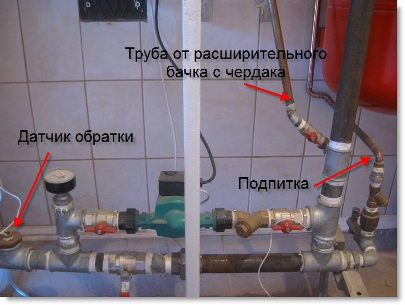 Бачок расширительный для отопления