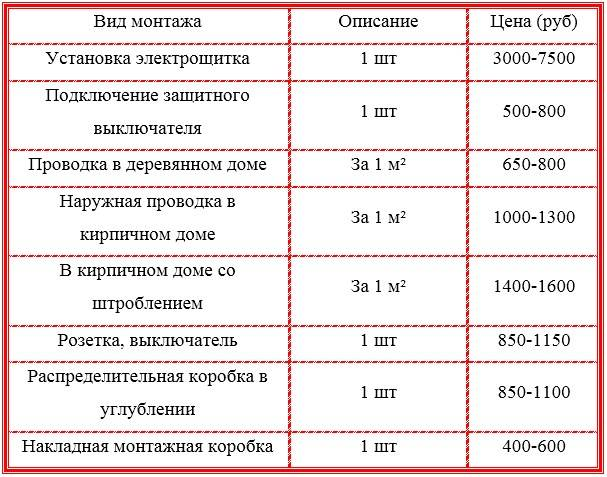 Схема электроснабжения частного дома