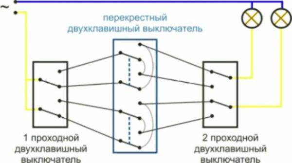 Схема двойного проходного выключателя