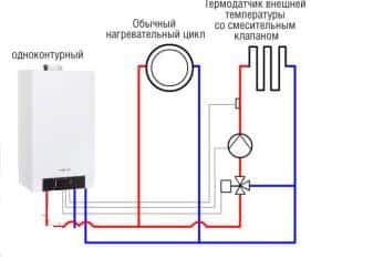Регулятор температуры для котла отопления