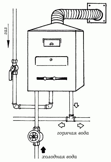 Газовая колонка для отопления частного дома