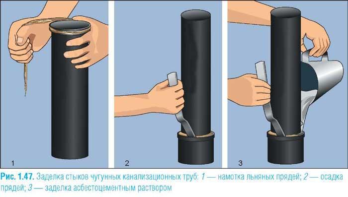 Соединение канализационных труб разного диаметра