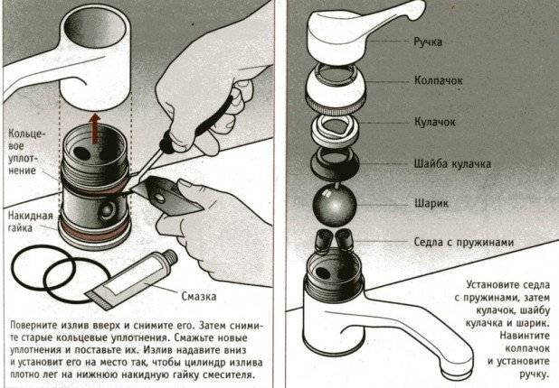 Как разобрать шаровый смеситель в ванной