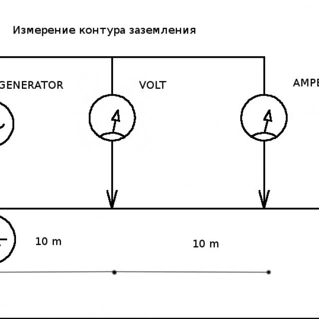 Ремонт светодиодного прожектора